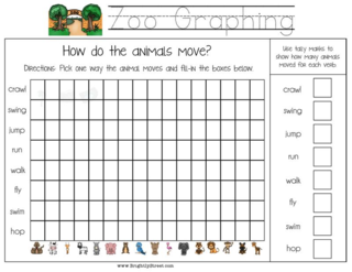 Brightly Street Zippity Zoo Education Graphing Freebie 2