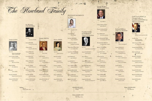 Brightly Street Family History Chart Howland Family