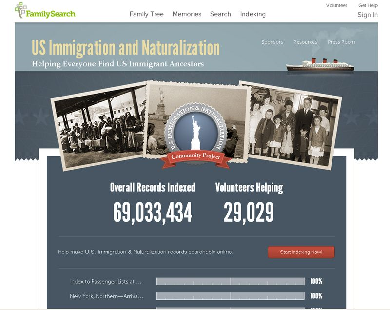 Family History Index US Immigration and Naturalization Records